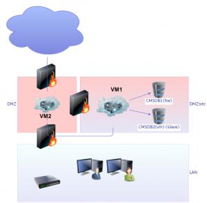 Server Map (Klick-Vergrößerung)